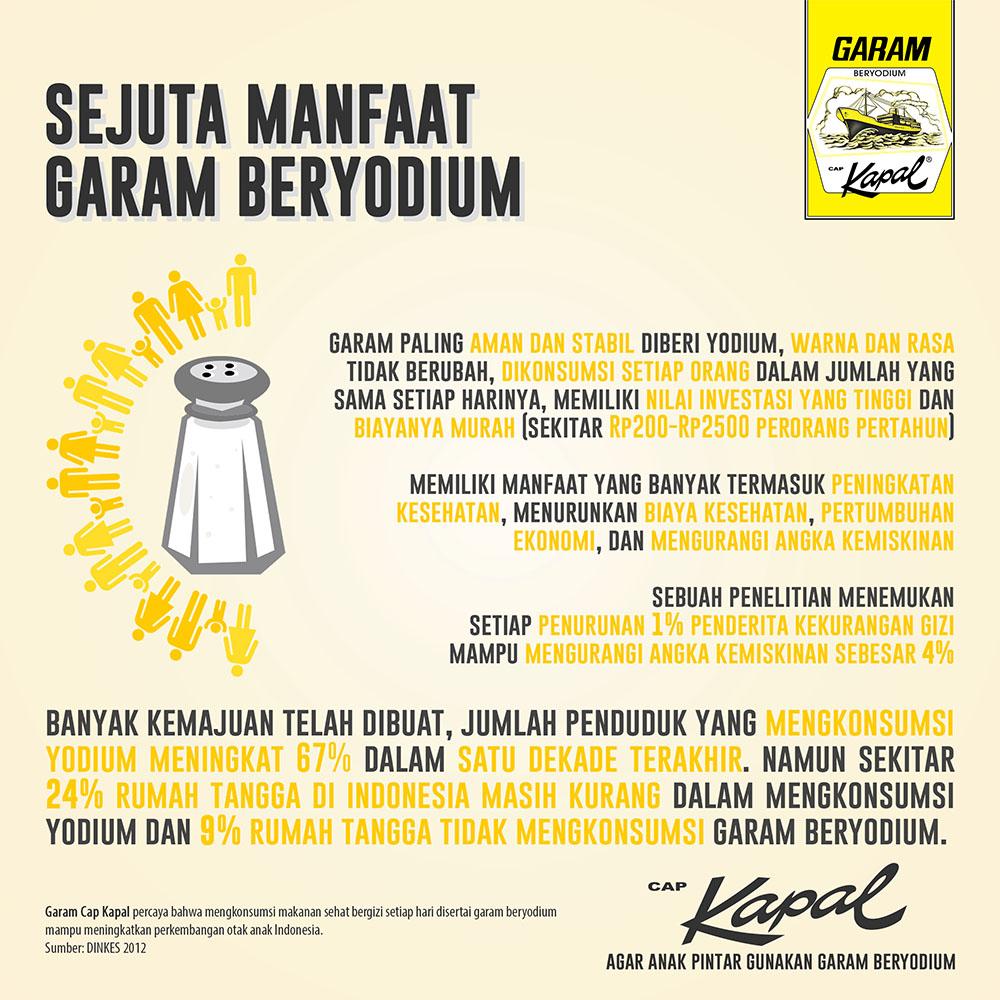Manfaat Garam Beryodium